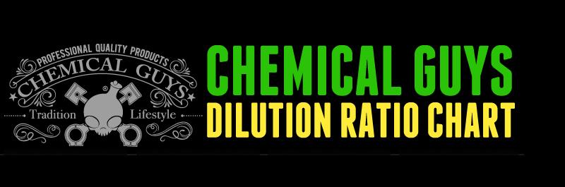 Chemicalguys Be